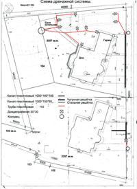 Расчёт сметной документации ландшафтного проектирования